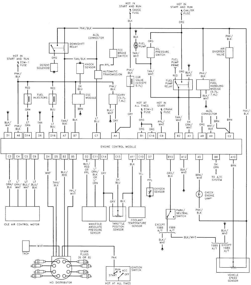 Fleetwood Motorhome Wiring Diagram Elegant in 2020 | Chevy ...