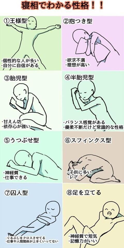 寝るときの姿で自分の性格がわかってしまうという1枚の画像 The