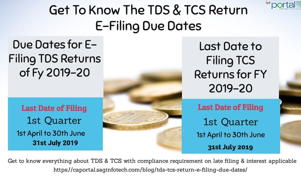 Tds Tcs Return E Filing Due Dates For Ay 2020 21 Fy 2019 20