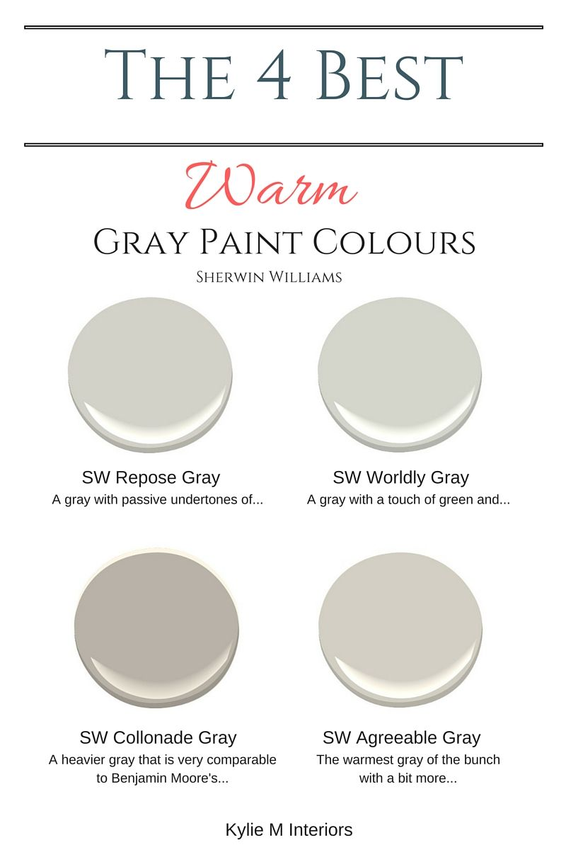 How To Change From Beige Gray Greige Agreeable Grey Sherwin WilliamsSherwin