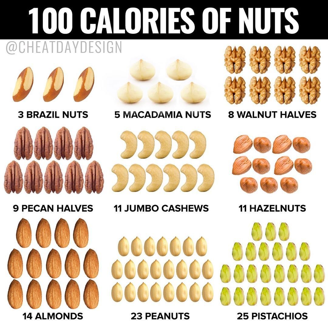 "Matt Rosenman's Instagram post: ""In the words of drunk Jim Halpert: Aw, nuts! Nuts are one of the those snacks that are absolutely healthy, but wayyy easy to over-consume.…"""