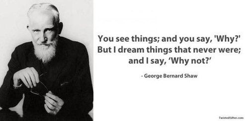 15 Most Admired Quotes On Creativity