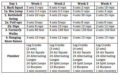 8 Week Obstacle Race Training Plan Run It Out