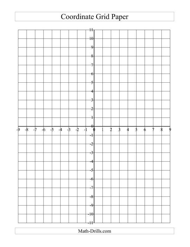 Coordinate Grid Paper A Math Pinterest Math