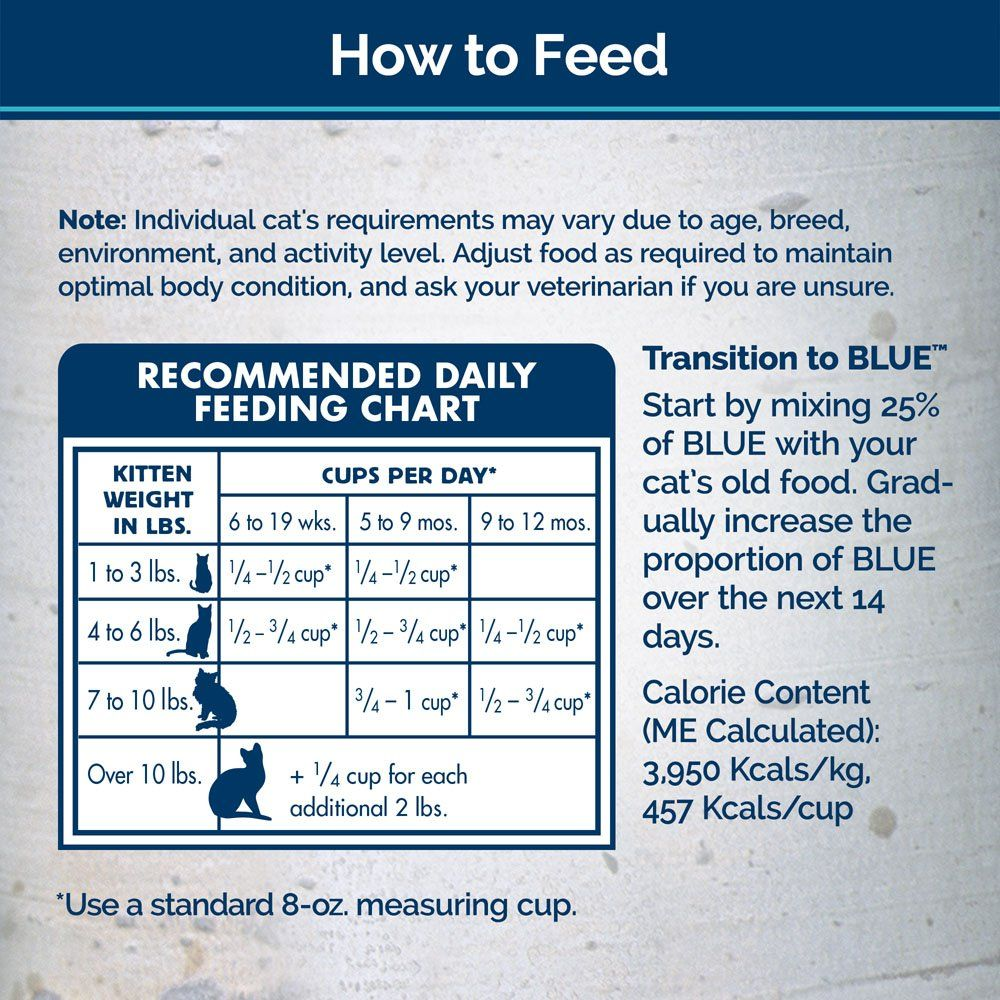 Blue Wilderness Kitten Grain Free Chicken Dry Cat Food 5lb Check This Awesome Product By Mosting Likely To The Web Link At The In 2020 Dry Cat Food Cat Food Kitten