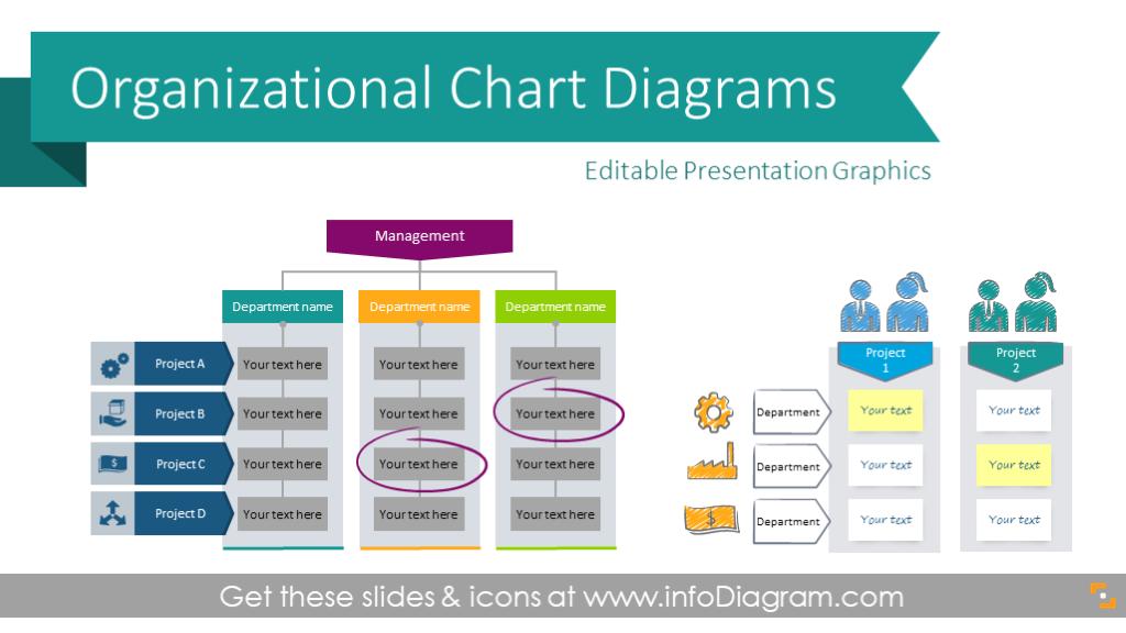 16 Creative Organization Structure Charts Powerpoint Diagrams Org Chart Organizational Structure Organization Chart