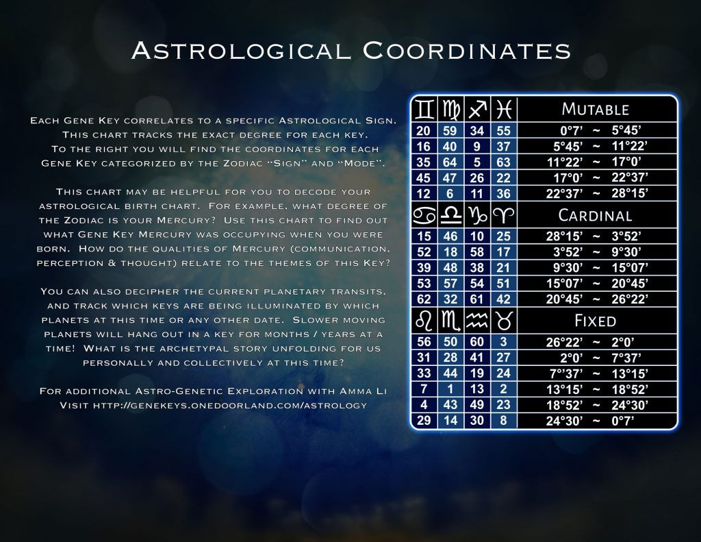 997info40000000finalastro Constellations in the sky