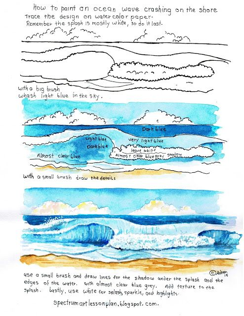 How To Paint A Picture Of An Ocean Wave Lesson And Worksheet