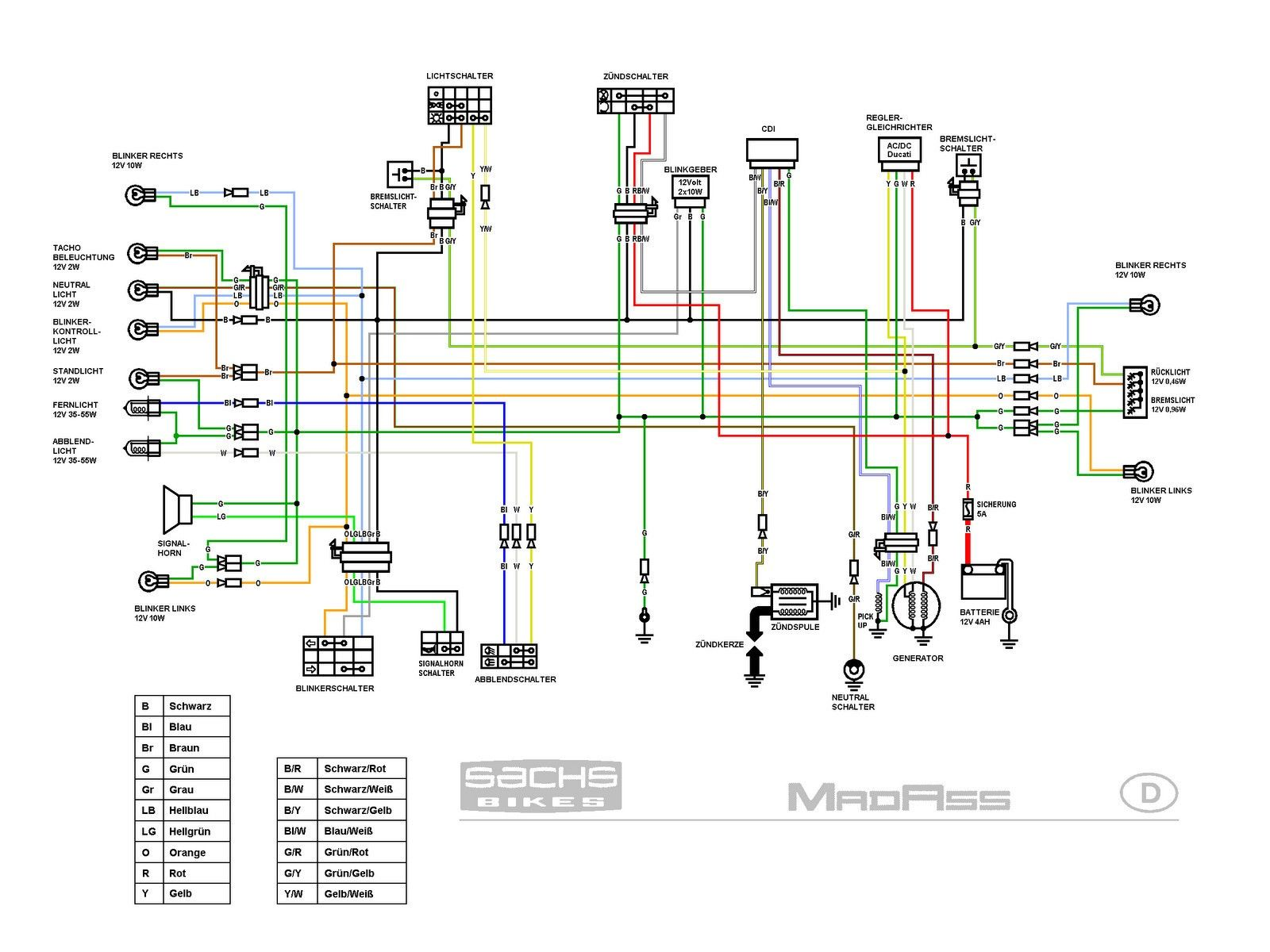 400ex Wiring Diagram Awesome In 2020