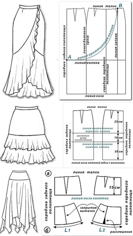Крой и шитье | skirt pattern | Pinterest | Aufstriche, Nähen und ...
