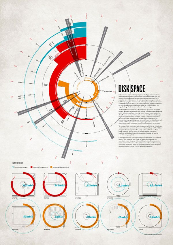 Très Great Examples Of Data Visualisation | Print | Pinterest | Data  UW17