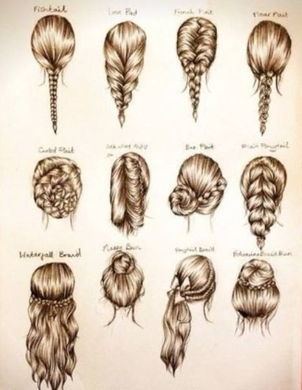 Braid Variations Fashion Hair Drawing Illustration Style Inspiration Braid Type Long Pictorial Guide Hair Styles Hair Beauty Long Hair Styles