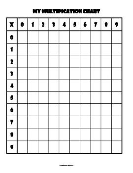 Multiplication Chart Blank S  Ideas For Tracy Girl