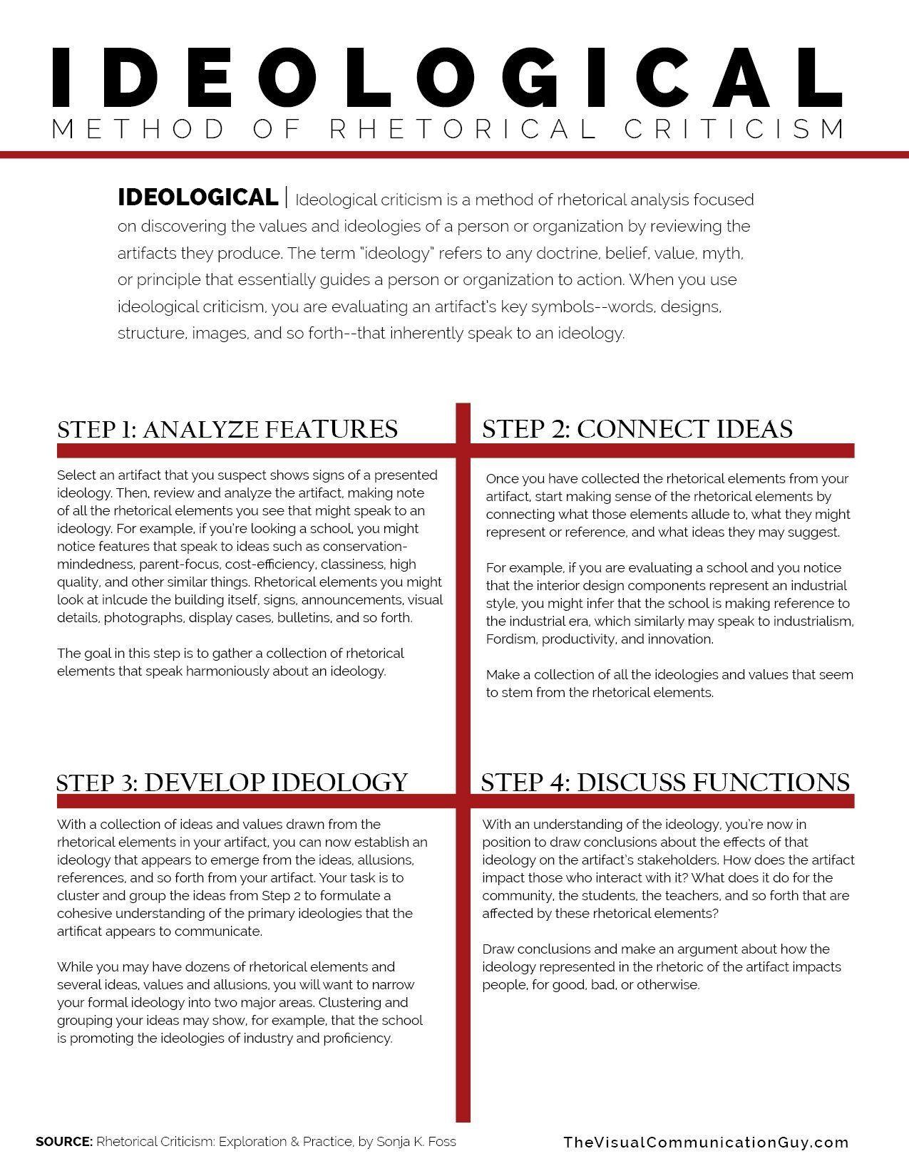 20 Ethos Pathos Logos Worksheet Answers In