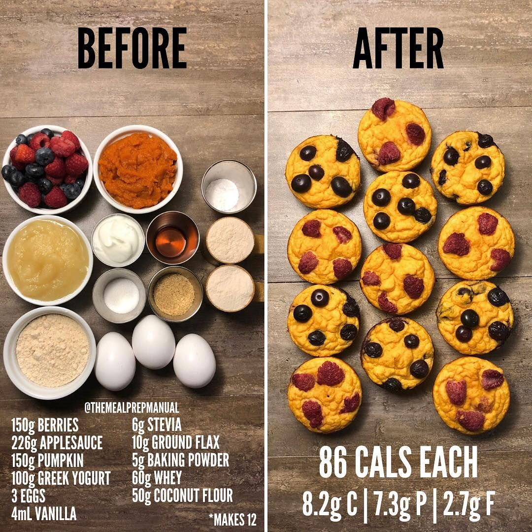 Citrus Shrimp And Avocado Salad Bir Diyet Healthy Meal Prep Low Calorie Recipes Diy Food Recipes