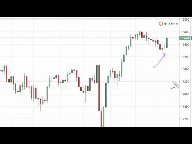 Dow Jones 30 Forecast August 8, 2016 - http://grafill.us/dow-jones-30-forecast-august-8-2016/