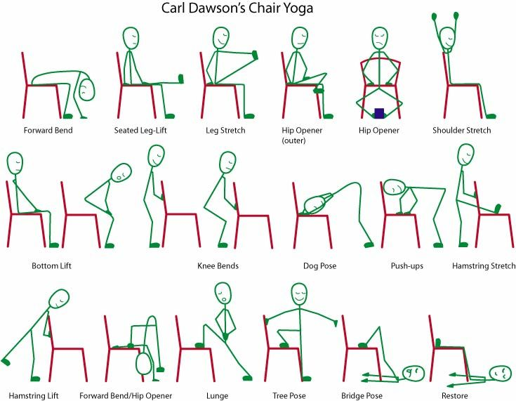 image relating to Chair Yoga for Seniors Printable referred to as Pin by way of kara wainwright upon OT Chair yoga, Yoga for seniors