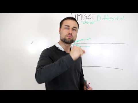 101 Reason To Improve Your Steps To Decision Making [ Law of Impact Diff...