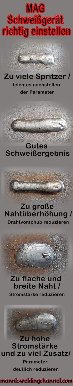 Photo of MAG-Schweißgerät-richtig-einstellen
