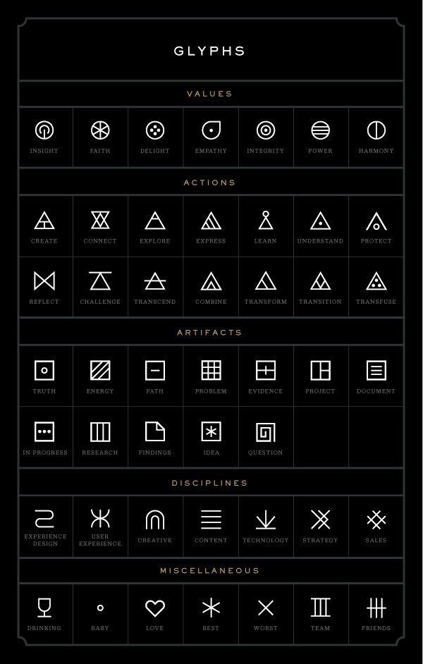 book of symbols and meanings