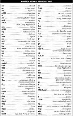 Medical Abbreviations And Symbols Remote Health Abbreviations
