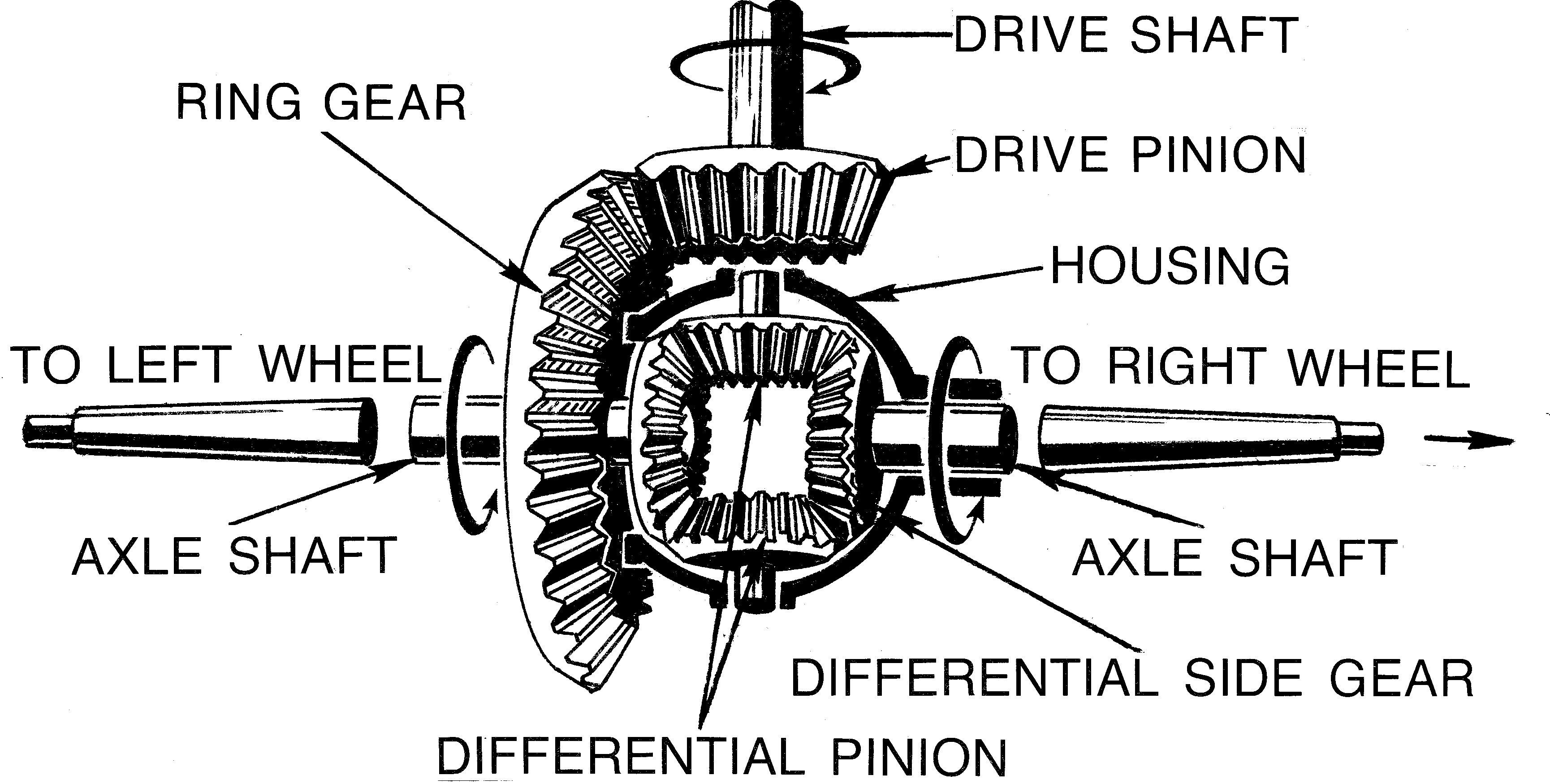 small resolution of differential gear schematic wiring diagram centre differential gear schematic