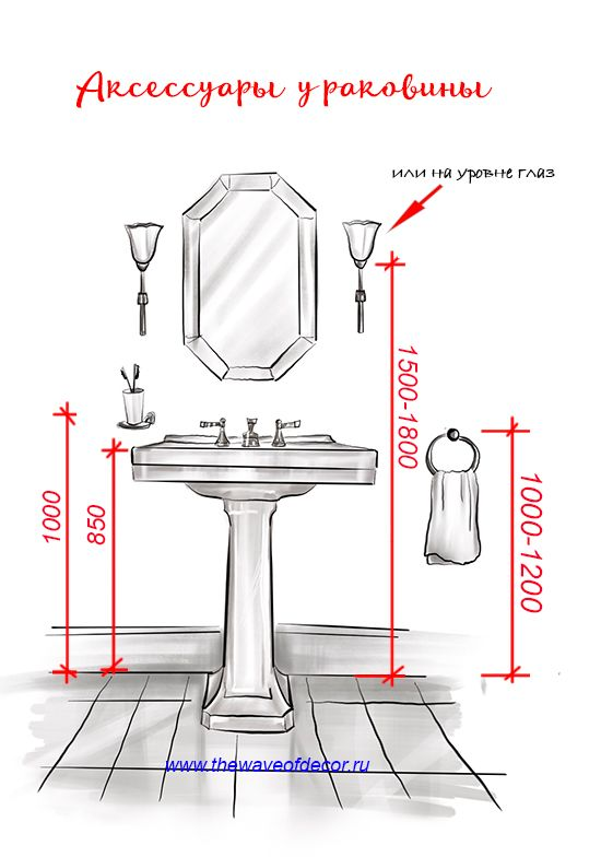 Correctly placing the elements the bathroom has is the most