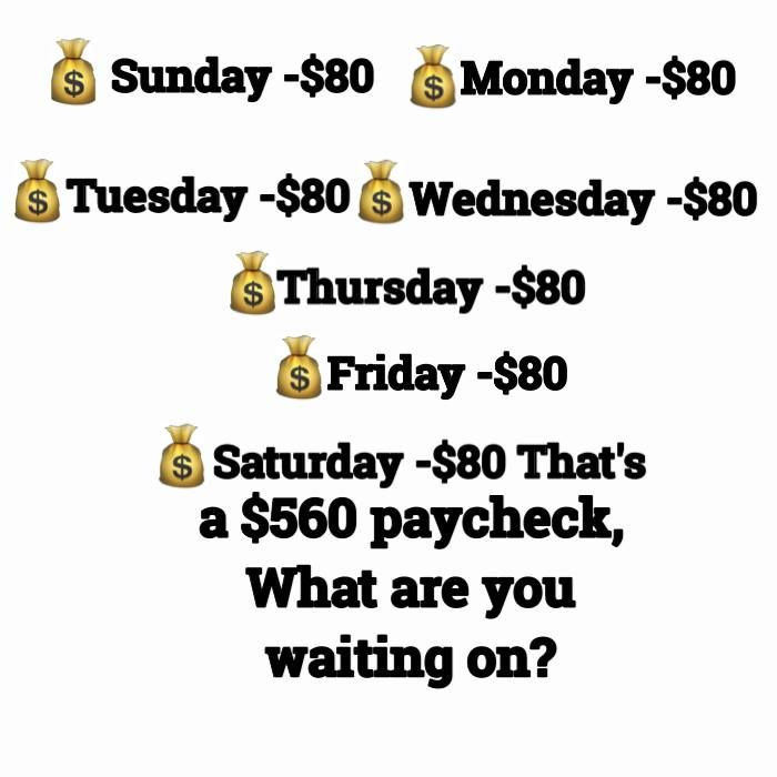 Earn $240-$560+ A week part time using a proven newbie
