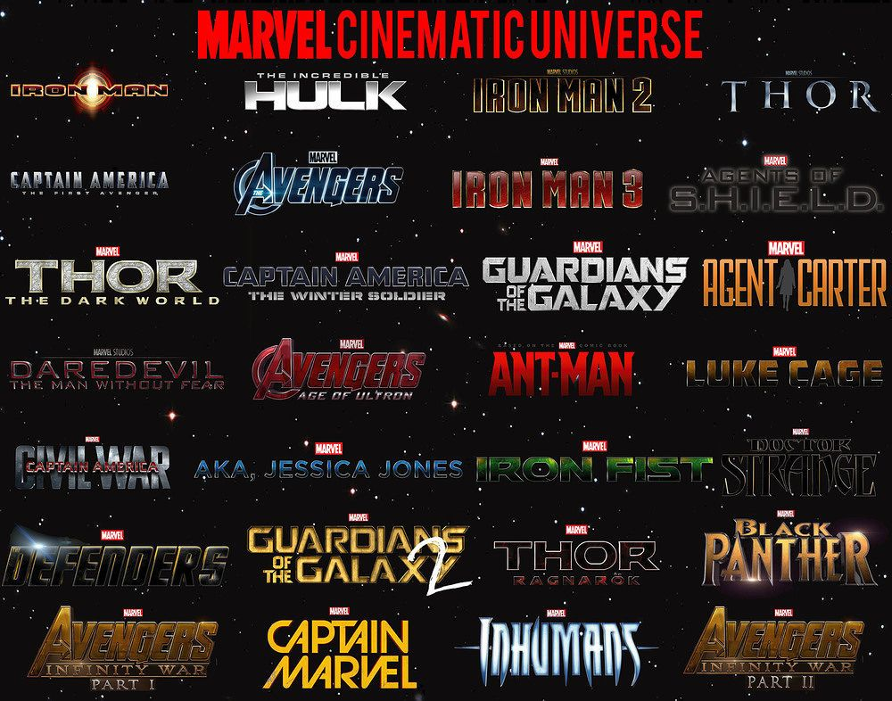 marvel film phase 4