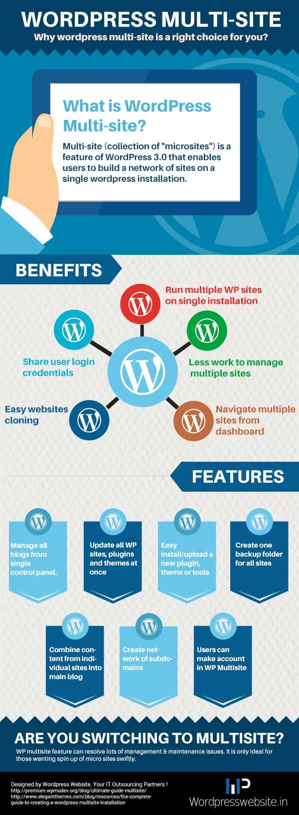 WordPress_Multisite: Multiply your websites, not the hassle