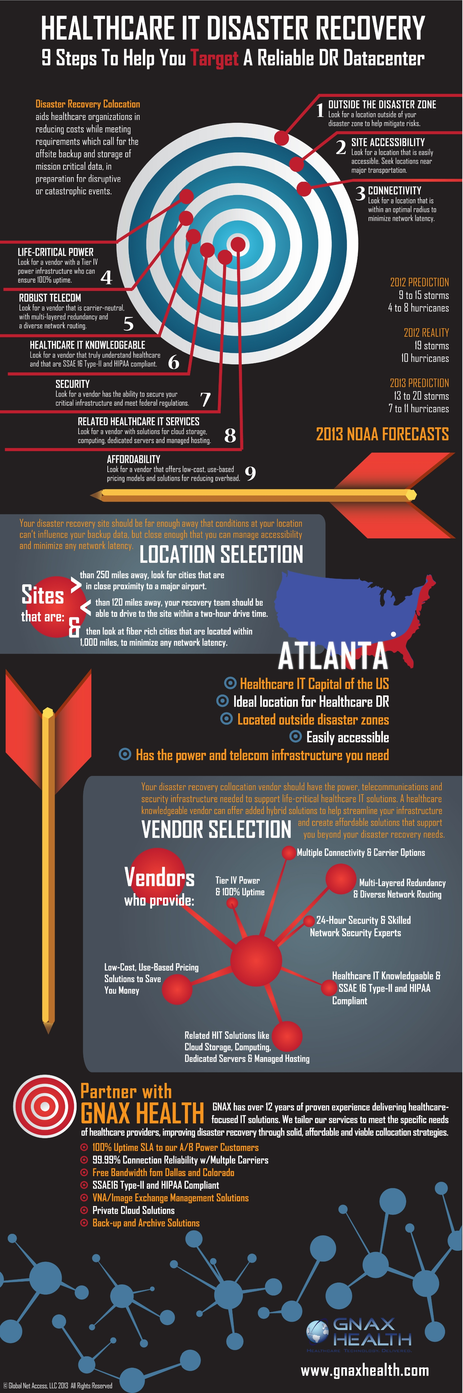 Tips For Healthcare It Disaster Recovery Planning Infographic