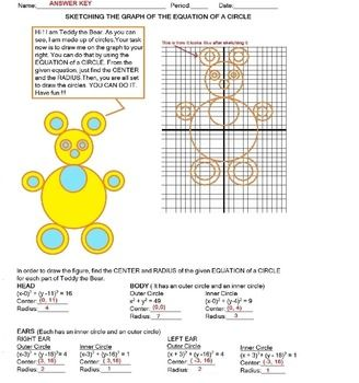 Teddy Bear Equation Of A Circle With Images Teaching