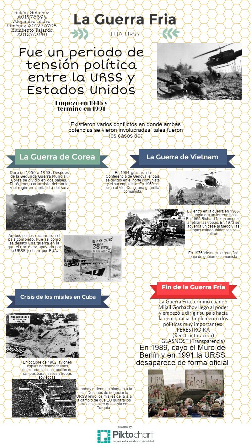 Libros Sobre La Guerra Fria Guerra Fría Jhon Education History Facts Military History Y