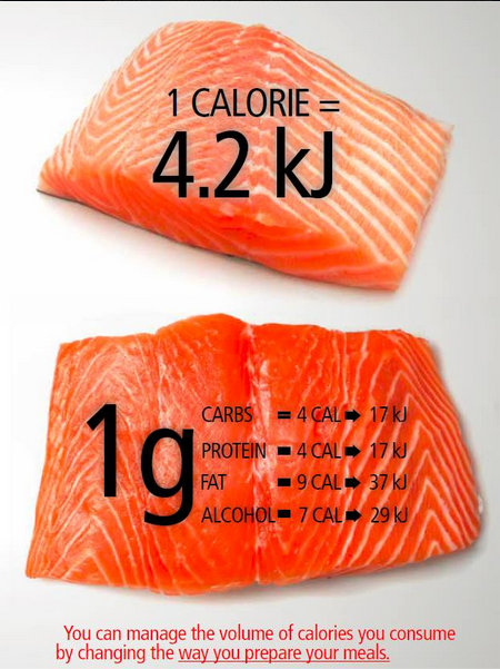 Cal to kJ. People get confused by Calories (Cal or Kcal) and kiloJoules (kJ).  Make healthy living easy. Eat 1200 Cal (4800kJ) at least if you're a girl  and ...