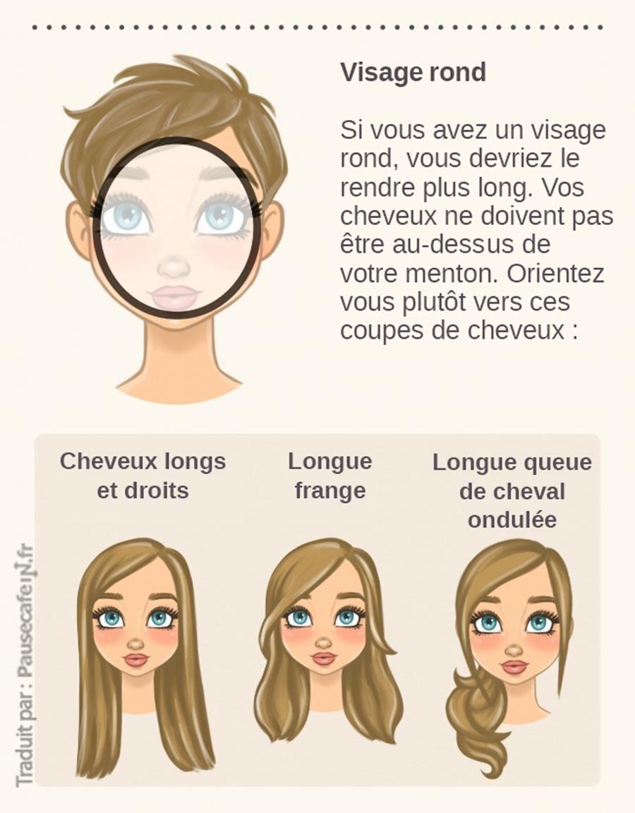 Quelle Coupe De Cheveux Correspond A Votre Visage Les Meilleurs Produits Pour Cheveux Coupe De Cheveux Visage Cheveux