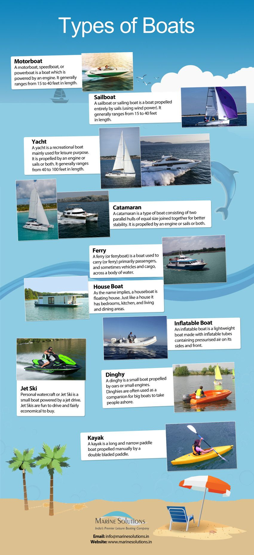 Types Of Boats Infographic With Images Boat Plans Boat