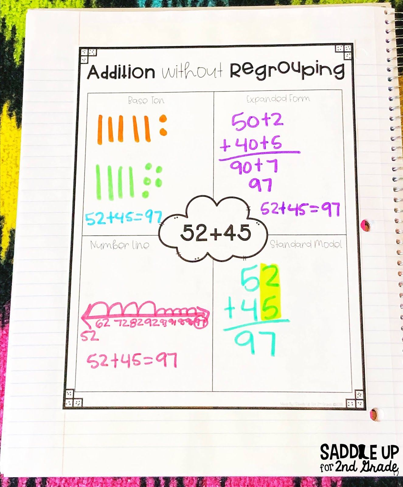 Addition Strategies 4 Methods For Teaching Two Digit