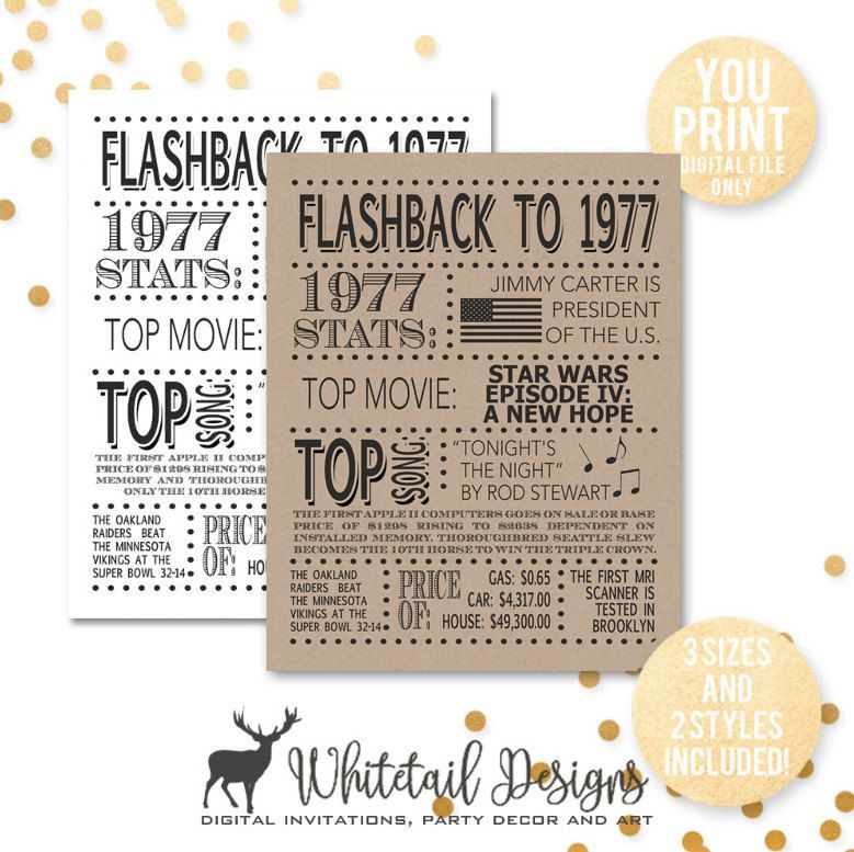 1977 Poster 40th birthday Digital file by WhitetailDesigns on Etsy