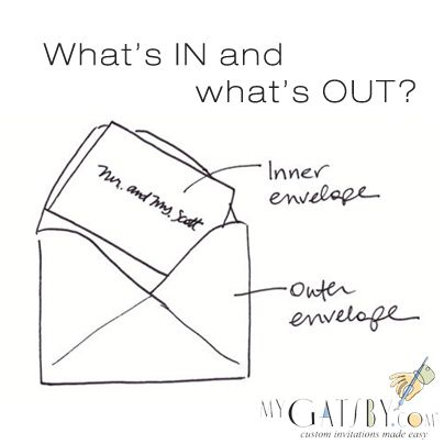 How To Address Inner Outer Envelopes Wedding