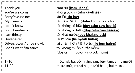 Vietnamese language greetings google search stuff k pinterest vietnamese language greetings google search m4hsunfo