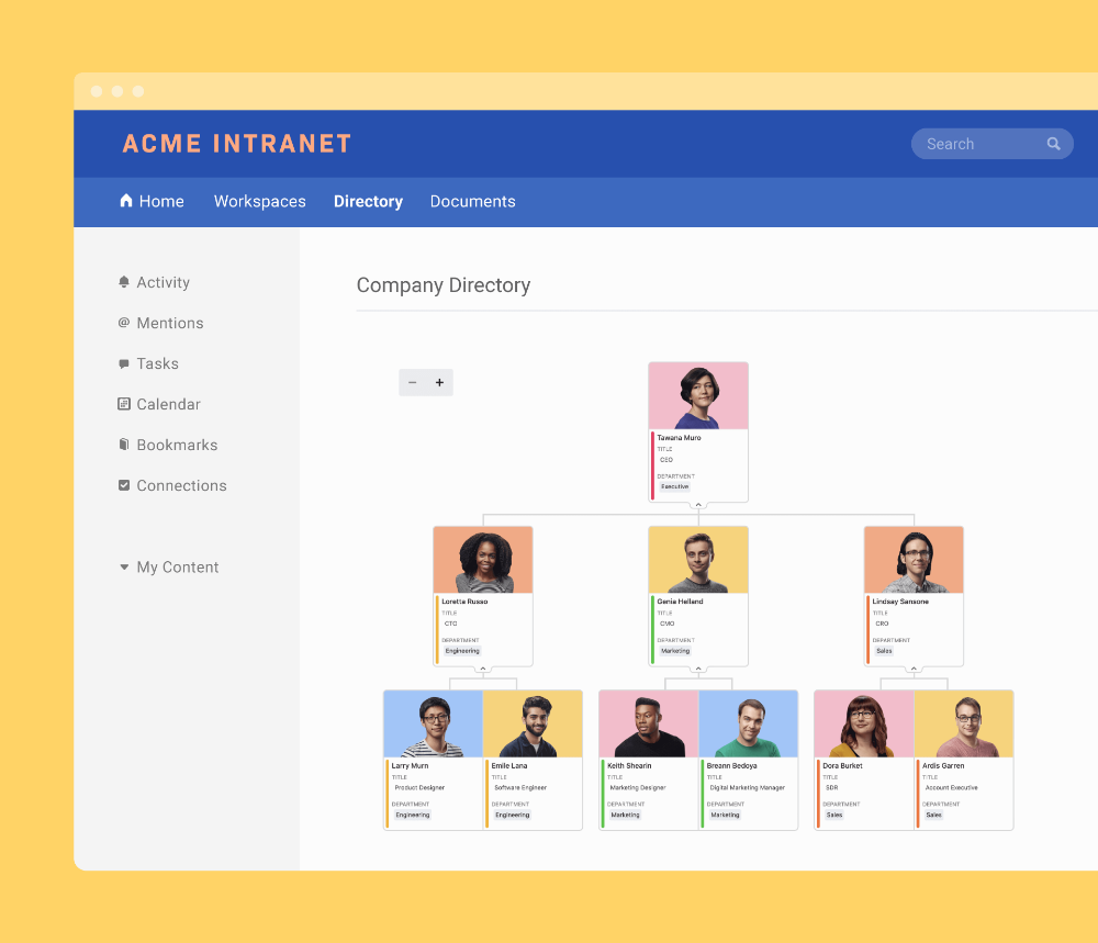 The Always Up To Date Org Chart Airtable With Images Org