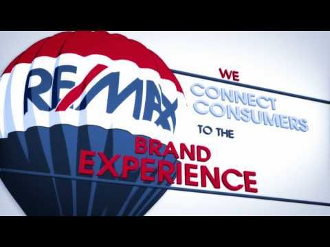 Another reason to use a RE/MAX agent     What's in the RE/MAX Name?