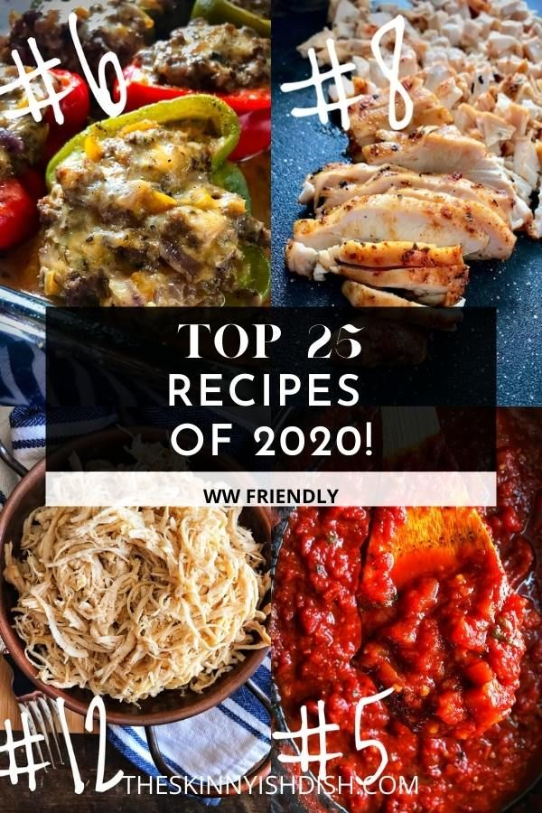 Top 25 Recipes of 2020! Here it is, what you've be