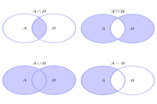 This A A 20 Problem Worksheet Where Students Look At Shaded Venn Diagrams To Write An Answer This Worksheet Covers Unio Math Formulas Venn Diagram Math Quotes