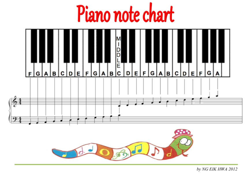 Pin By  On Studying Music    Pianos