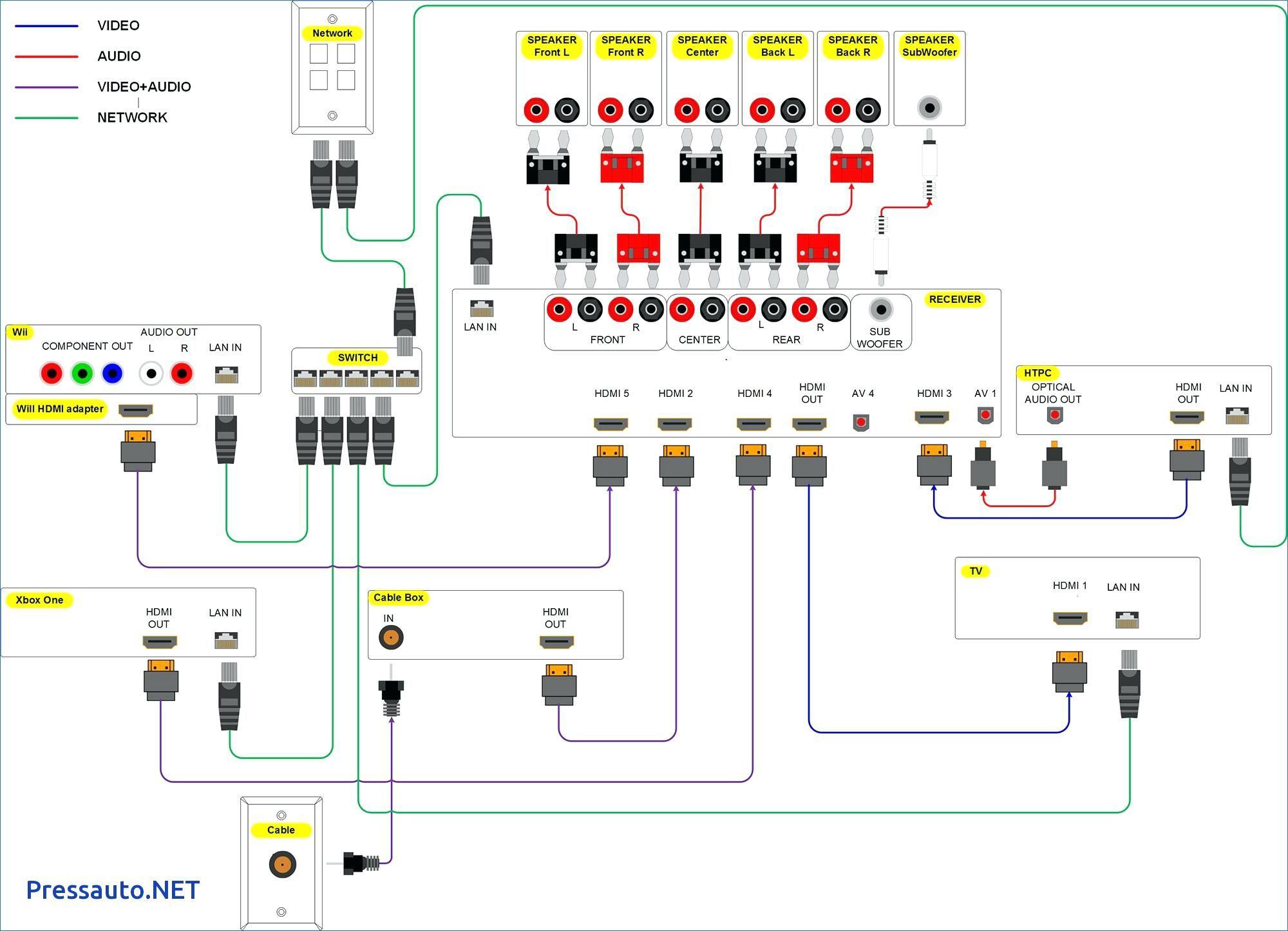 Cctv Balun Wiring Diagram Inspiration New Proposal Tulisan Surat