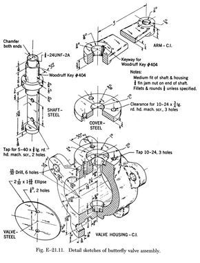 Need Sample Working Drawings For 3d Madelling Dassault