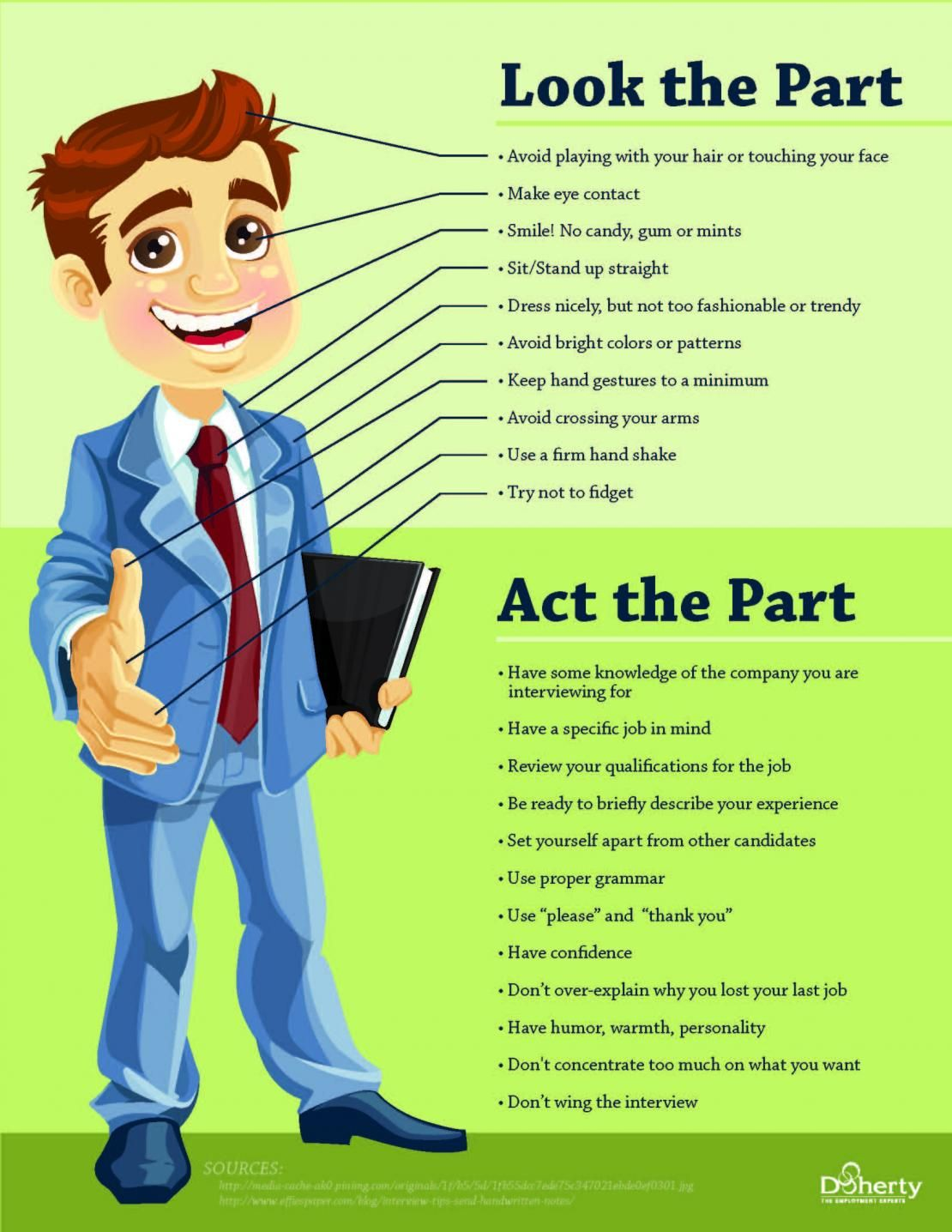 look the part act the part how to prep for your job interview