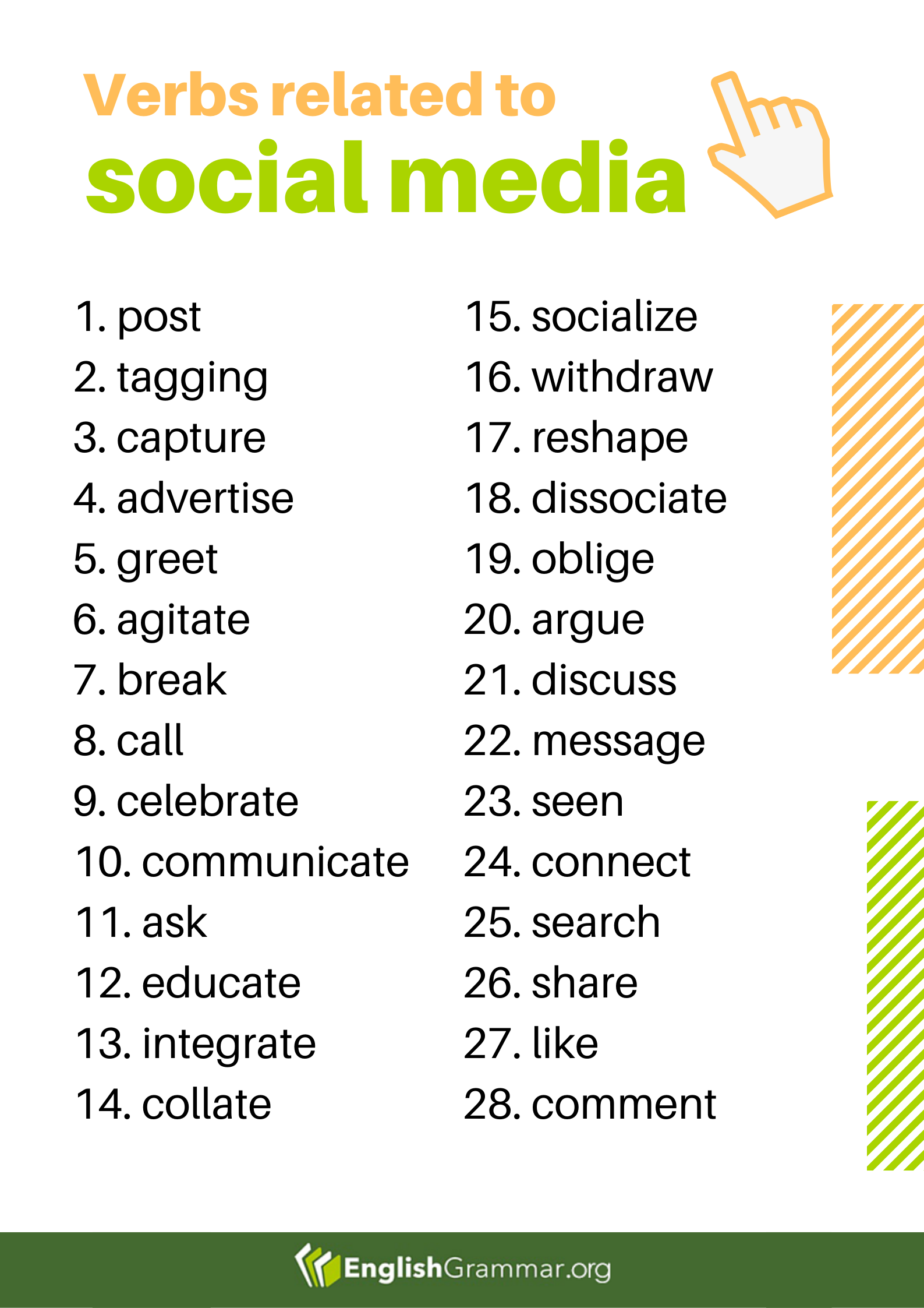 Verbs Related To Social Media In