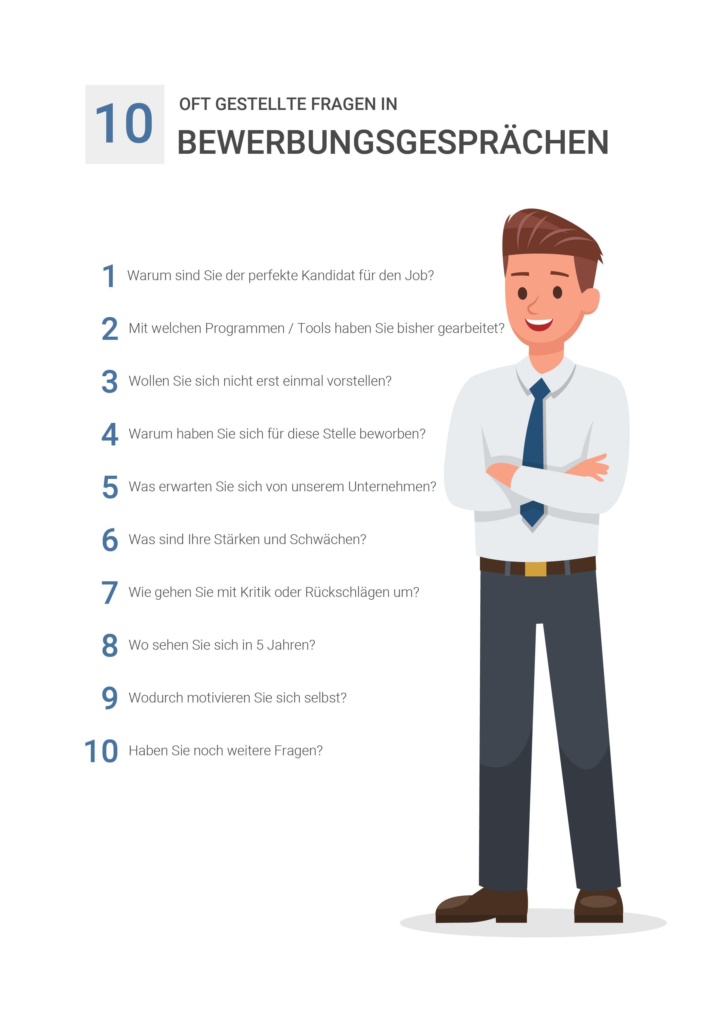 Die Besten Tipps Fur Dein Bewerbungsgesprach Bewerbungsgesprach Lernen Tipps Schule Vorstellungsgesprach Tipps
